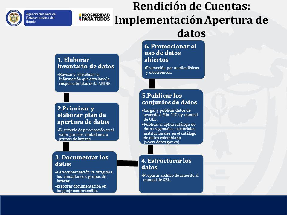 Rendición de Cuentas: Implementación Apertura de datos 1.