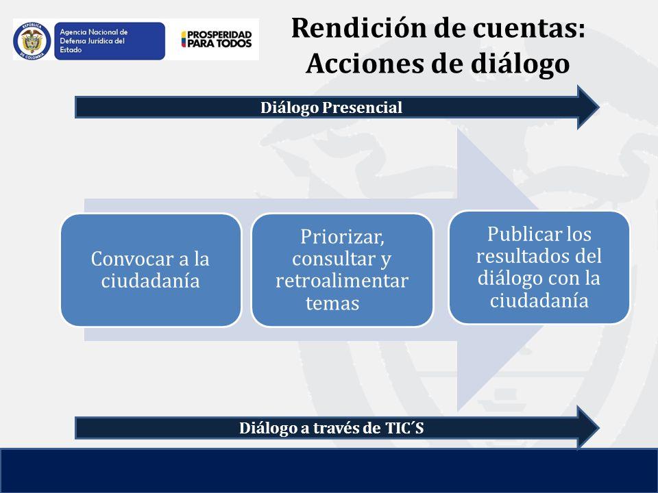 Rendición de cuentas: Acciones de diálogo Convocar a la ciudadanía Priorizar, consultar y retroalimentar temas Publicar los resultados del diálogo con la ciudadanía Diálogo Presencial Diálogo a través de TIC´S