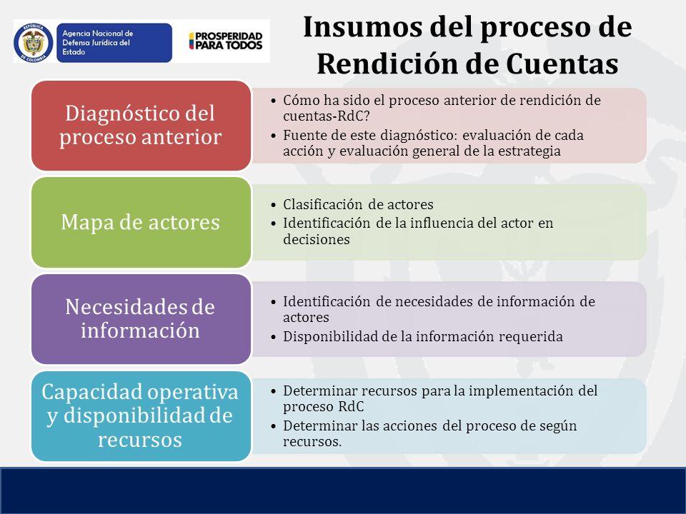 Insumos del proceso de Rendición de Cuentas Cómo ha sido el proceso anterior de rendición de cuentas-RdC.