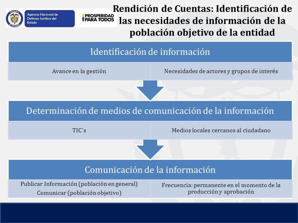Publicación de información de la entidad INFORMACIÓN FINANCIERA Y CONTABLE Presupuesto aprobado para la vigencia Información histórica presupuestal Estados financieros.