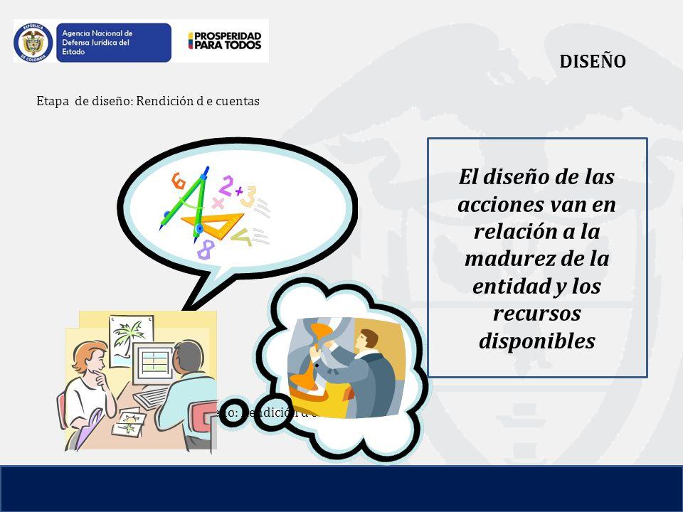 Rendición de cuentas: Convocatoria a los eventos definidos Promover la participación de los grupos de interés, poblaciones especiales, y ciudadanía, en las acciones de información, incentivo y diálogo.