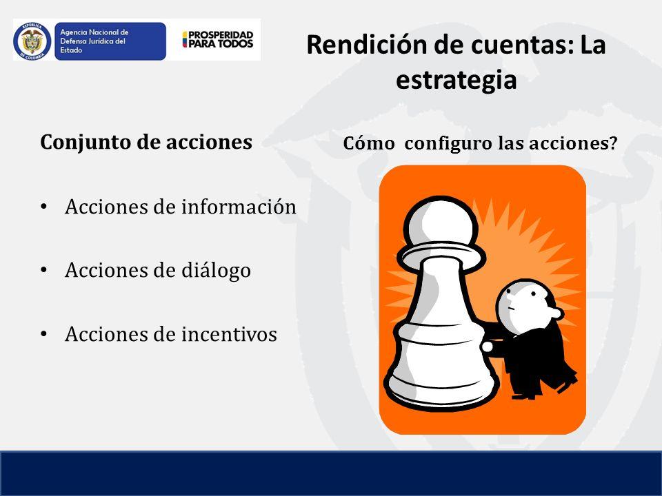 Rendición de cuentas: La estrategia Conjunto de acciones Cómo configuro las acciones.