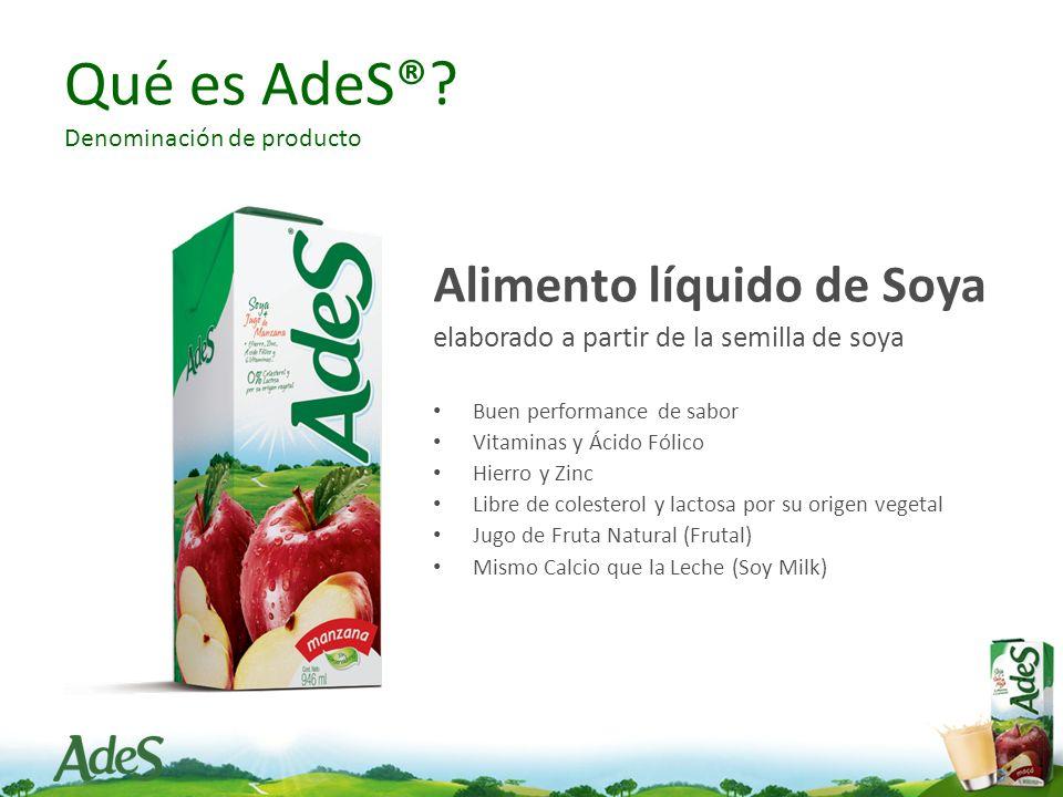 Qué es AdeS®? Proceso productivo