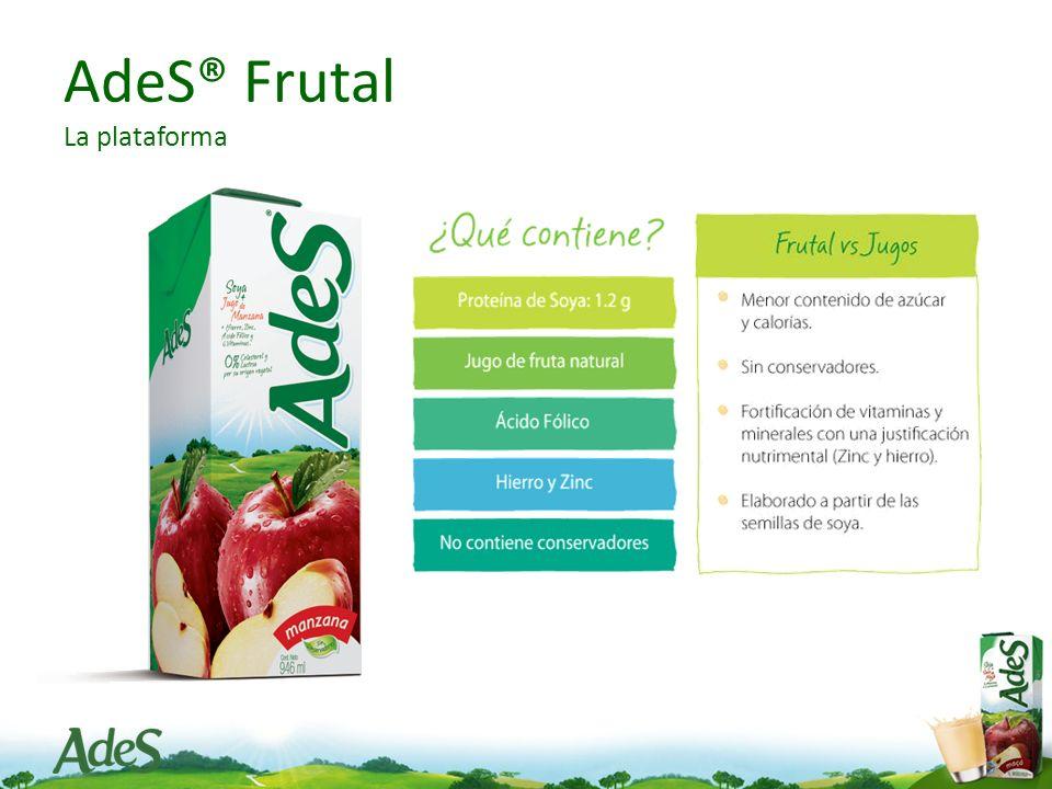 80% de las ventas de AdeS Sabor TOP: Manzana 22% Participación de Mercado Formatos: 200 / 330 / 946 Sabores: