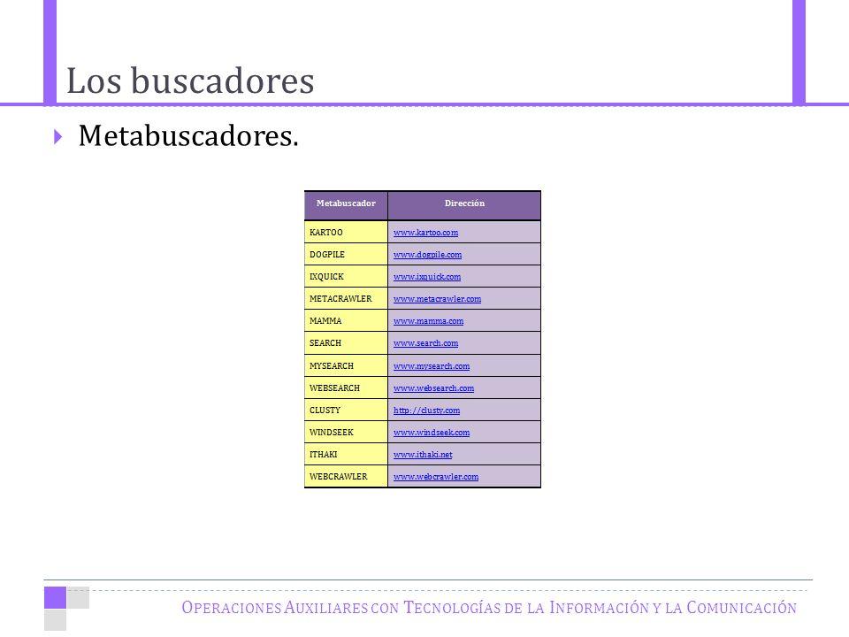 Los buscadores O PERACIONES A UXILIARES CON T ECNOLOGÍAS DE LA I NFORMACIÓN Y LA C OMUNICACIÓN Metabuscadores.
