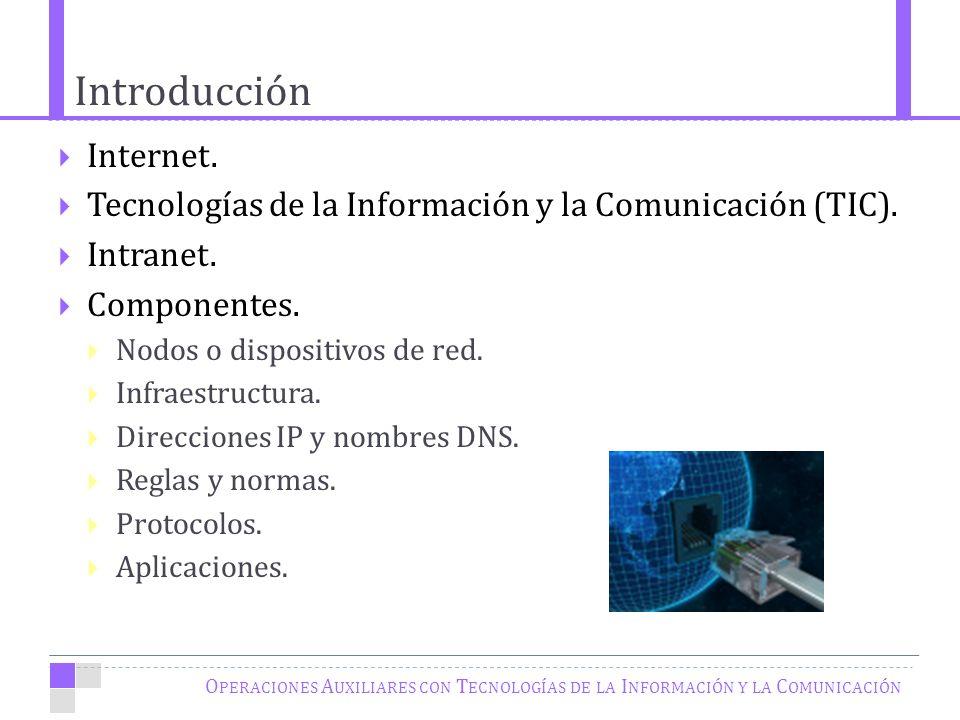 Introducción O PERACIONES A UXILIARES CON T ECNOLOGÍAS DE LA I NFORMACIÓN Y LA C OMUNICACIÓN Internet.