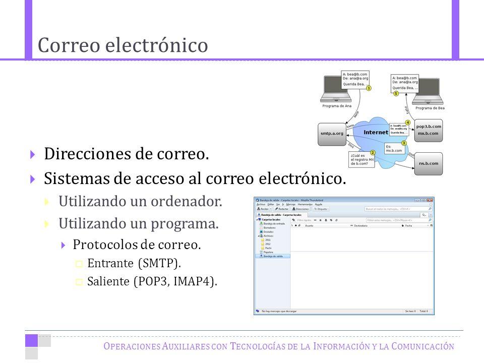 Correo electrónico O PERACIONES A UXILIARES CON T ECNOLOGÍAS DE LA I NFORMACIÓN Y LA C OMUNICACIÓN Direcciones de correo.