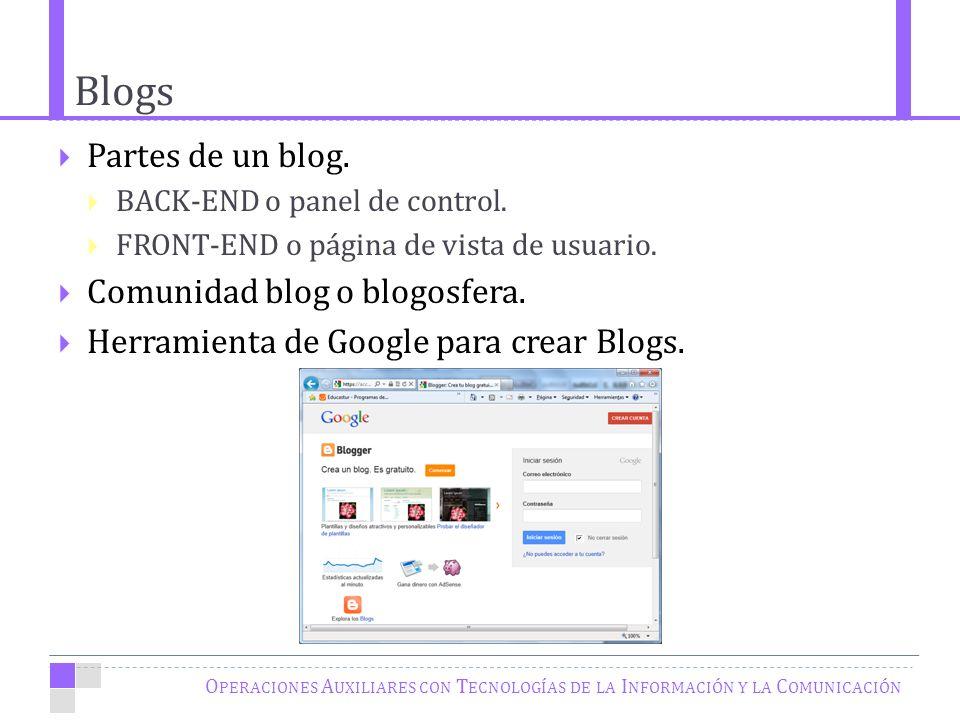 Blogs O PERACIONES A UXILIARES CON T ECNOLOGÍAS DE LA I NFORMACIÓN Y LA C OMUNICACIÓN Partes de un blog.