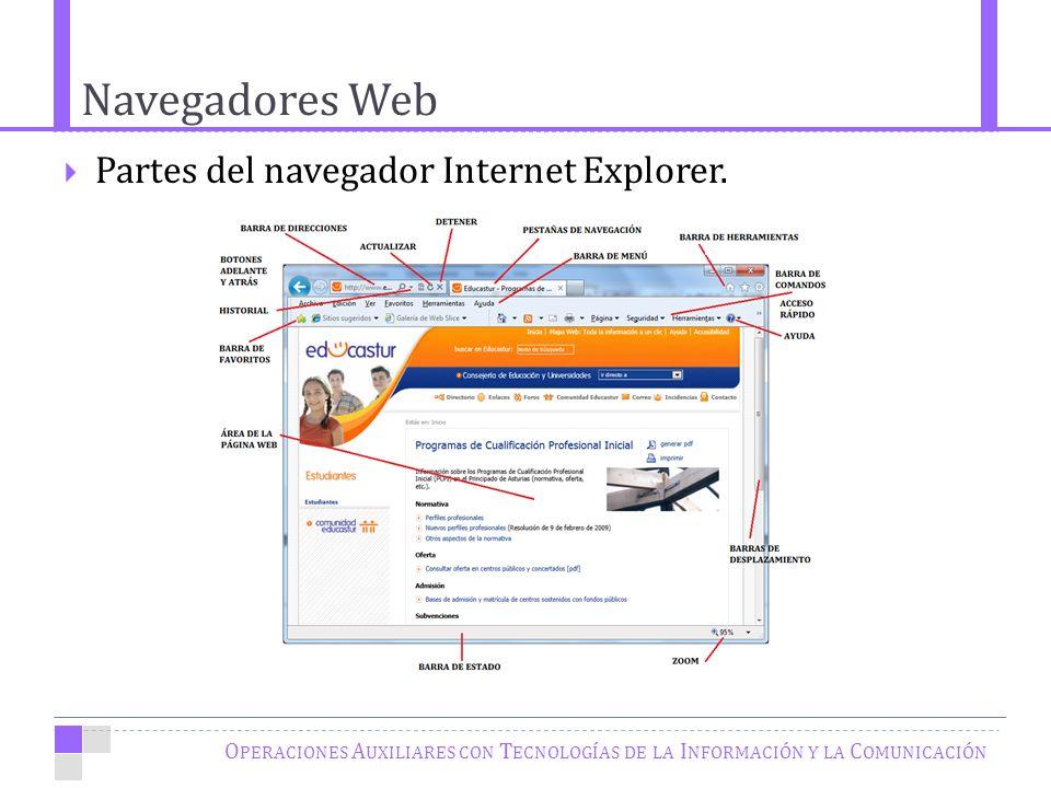 Navegadores Web O PERACIONES A UXILIARES CON T ECNOLOGÍAS DE LA I NFORMACIÓN Y LA C OMUNICACIÓN Partes del navegador Internet Explorer.