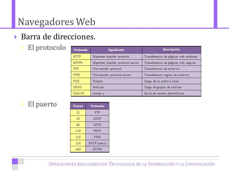 Navegadores Web O PERACIONES A UXILIARES CON T ECNOLOGÍAS DE LA I NFORMACIÓN Y LA C OMUNICACIÓN Barra de direcciones.