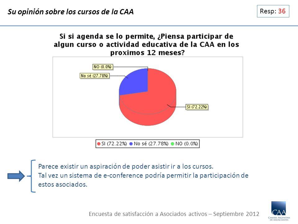 Resp: 36 Su opinión sobre los cursos de la CAA Parece existir un aspiración de poder asistir ir a los cursos. Tal vez un sistema de e-conference podrí