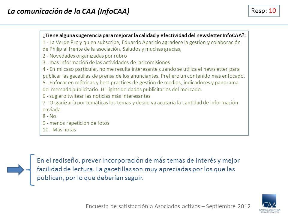 ¿Tiene alguna sugerencia para mejorar la calidad y efectividad del newsletter InfoCAA?: 1 - La Verde Pro y quien subscribe, Eduardo Aparicio agradece