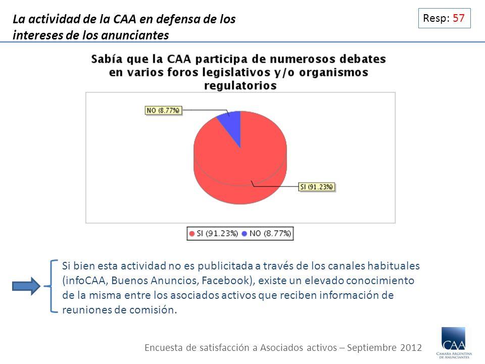 Resp: 50 Su opinión sobre la actividad de la CAA en defensa de los intereses de los anunciantes Alta valoración de la comprensión de los problemas y de la información suministrada.