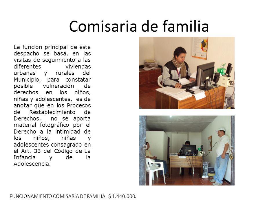 Comisaria de familia FUNCIONAMIENTO COMISARIA DE FAMILIA $ 1.440.000. La función principal de este despacho se basa, en las visitas de seguimiento a l