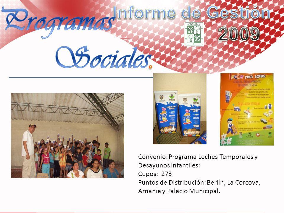 Convenio: Programa Leches Temporales y Desayunos Infantiles: Cupos: 273 Puntos de Distribución: Berlín, La Corcova, Arnania y Palacio Municipal.