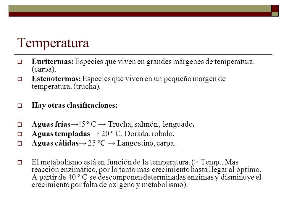 Temperatura Euritermas: Especies que viven en grandes márgenes de temperatura. (carpa). Estenotermas: Especies que viven en un pequeño margen de tempe