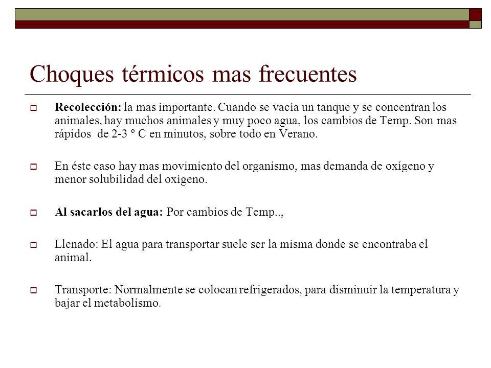 Choque térmico Descarga: si la diferencia de Temp..