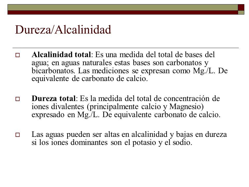 Dureza/Alcalinidad Alcalinidad total: Es una medida del total de bases del agua; en aguas naturales estas bases son carbonatos y bicarbonatos. Las med