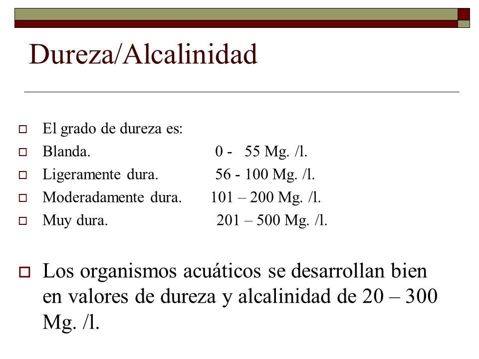 Dureza/Alcalinidad El grado de dureza es: Blanda. 0 - 55 Mg. /l. Ligeramente dura. 56 - 100 Mg. /l. Moderadamente dura. 101 – 200 Mg. /l. Muy dura. 20