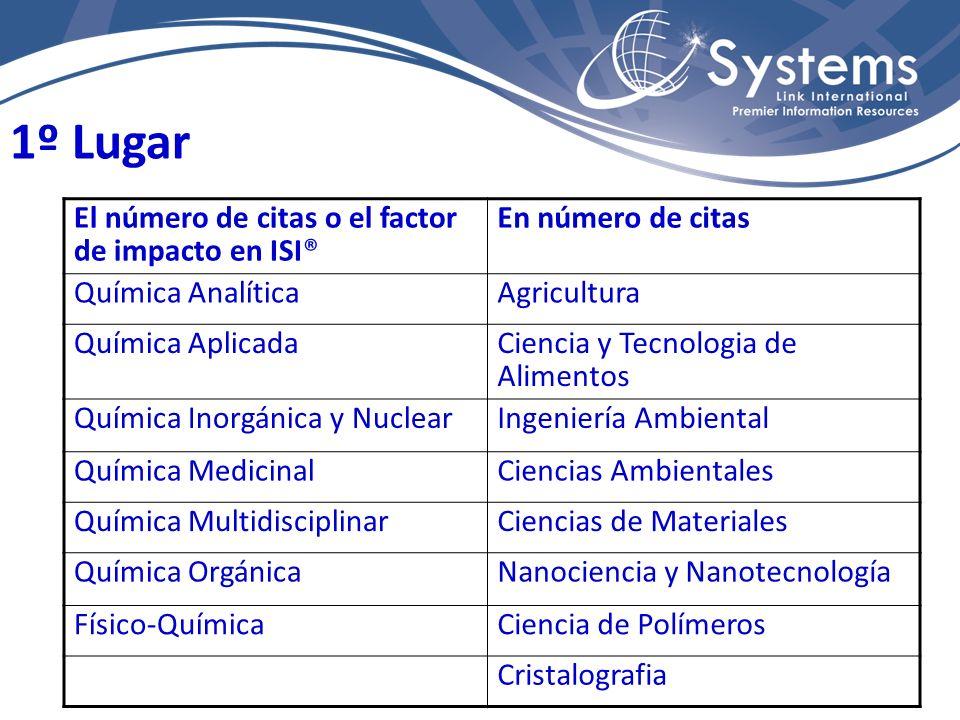 El número de citas o el factor de impacto en ISI® En número de citas Química AnalíticaAgricultura Química Aplicada Ciencia y Tecnologia de Alimentos Q