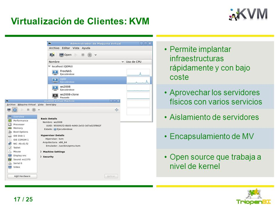 Título, max 2 líneas Utiliza disminuir / aumentar nivel de lista para conseguir los diferntes niveles de texto 17 / 25 Virtualización de Clientes: KVM