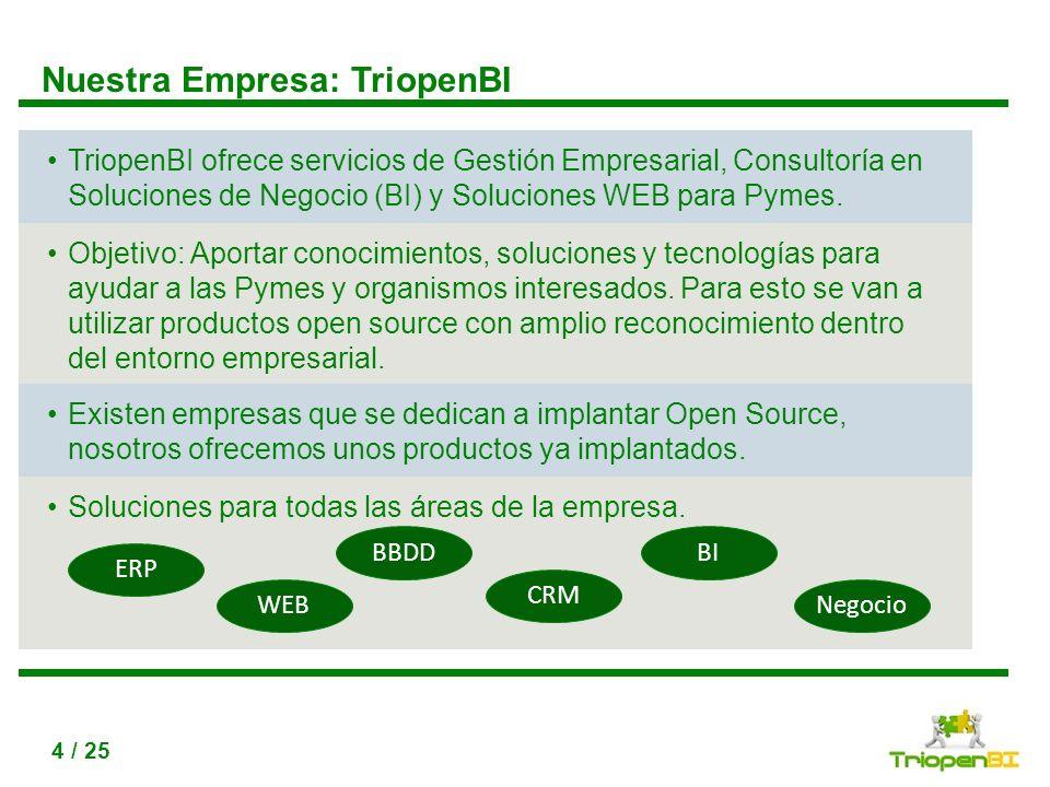 Título, max 2 líneas Utiliza disminuir / aumentar nivel de lista para conseguir los diferntes niveles de texto 4 / 25 Nuestra Empresa: TriopenBI Triop