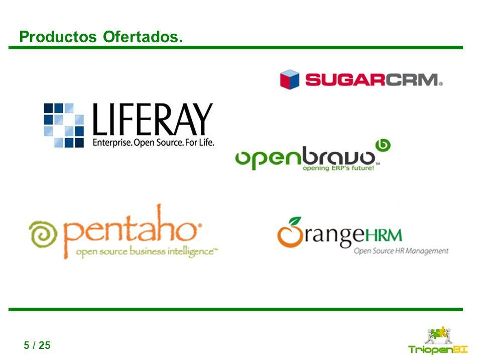 Título, max 2 líneas Utiliza disminuir / aumentar nivel de lista para conseguir los diferntes niveles de texto 16 / 25 Acceso del Cliente Pentaho / Liferay OpenBravo SugarCRM / OrangeHRM MV Cliente Red interna virtual TriopenBI VPN