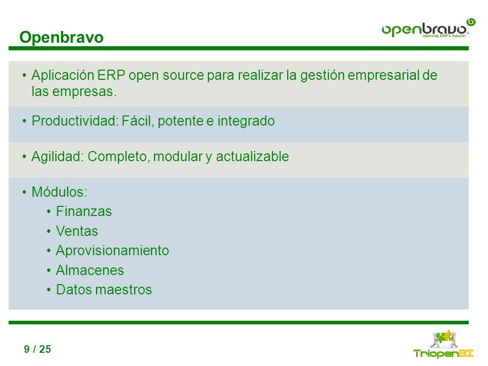 Título, max 2 líneas Utiliza disminuir / aumentar nivel de lista para conseguir los diferntes niveles de texto 9 / 25 Openbravo Aplicación ERP open so