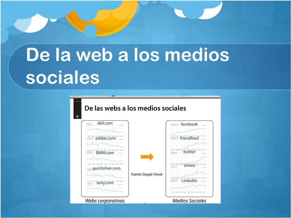 De la web a los medios sociales