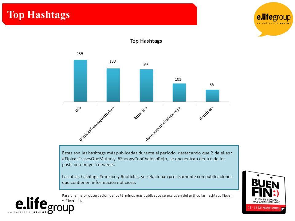 Top Hashtags Estas son las hashtags más publicadas durante el periodo, destacando que 2 de ellas : #TípicasFrasesQueMatan y #SnoopyConChalecoRojo, se
