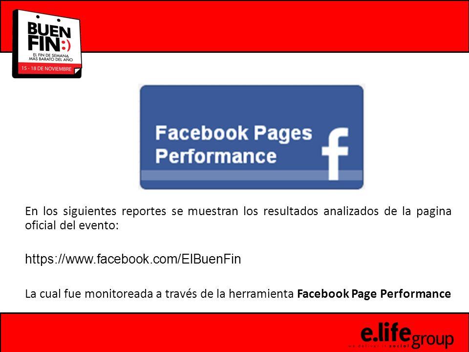 En los siguientes reportes se muestran los resultados analizados de la pagina oficial del evento: https://www.facebook.com/ElBuenFin La cual fue monitoreada a través de la herramienta Facebook Page Performance