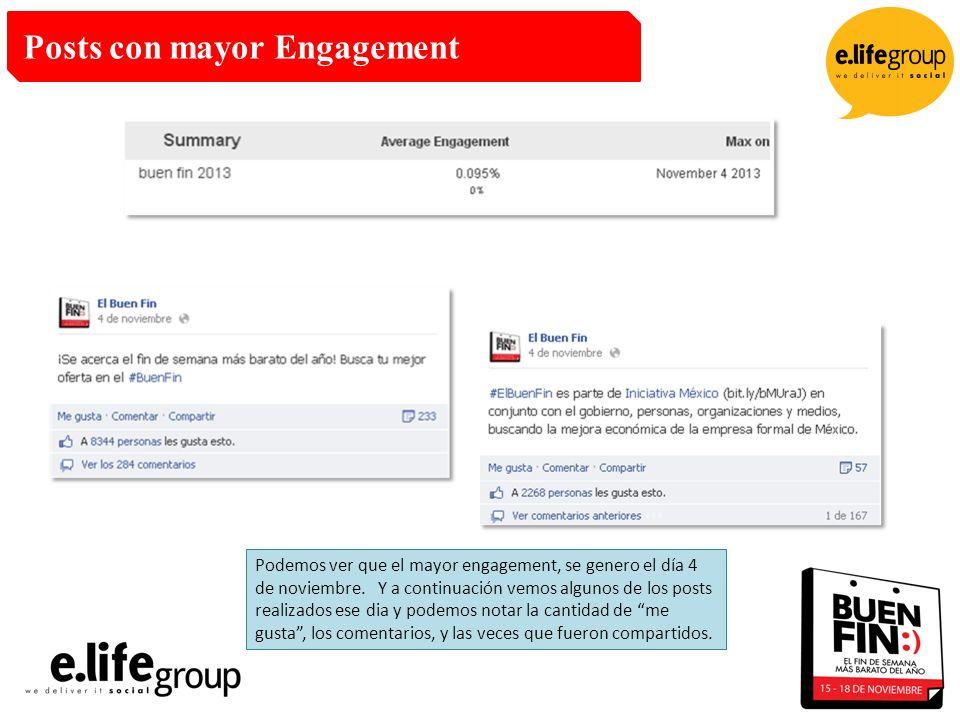Posts con mayor Engagement Podemos ver que el mayor engagement, se genero el día 4 de noviembre.