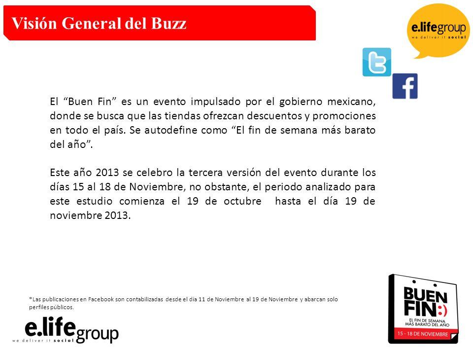 Visión General del Buzz El Buen Fin es un evento impulsado por el gobierno mexicano, donde se busca que las tiendas ofrezcan descuentos y promociones en todo el país.
