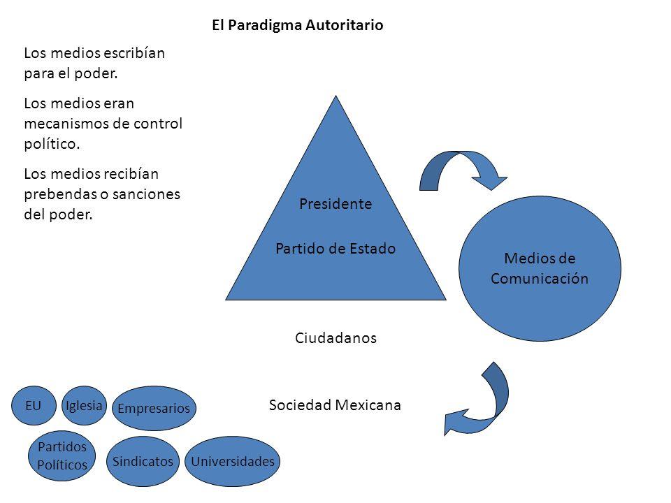 Presidente Partido de Estado El Paradigma Autoritario Sociedad Mexicana Ciudadanos Medios de Comunicación Los medios escribían para el poder. Los medi