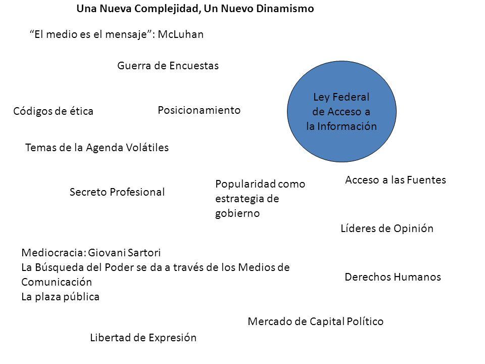 Ley Federal de Acceso a la Información Guerra de Encuestas Posicionamiento Popularidad como estrategia de gobierno Mediocracia: Giovani Sartori La Bús
