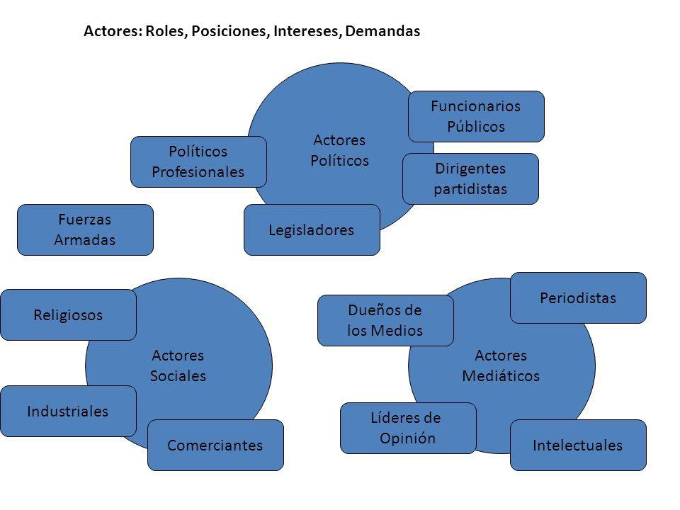 Actores Políticos Actores Sociales Actores Mediáticos Funcionarios Públicos Dirigentes partidistas Legisladores Políticos Profesionales Periodistas In