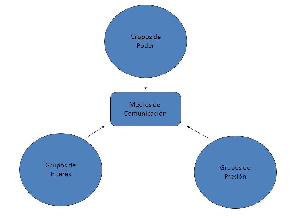 Grupos de Poder Grupos de Interés Grupos de Presión Medios de Comunicación