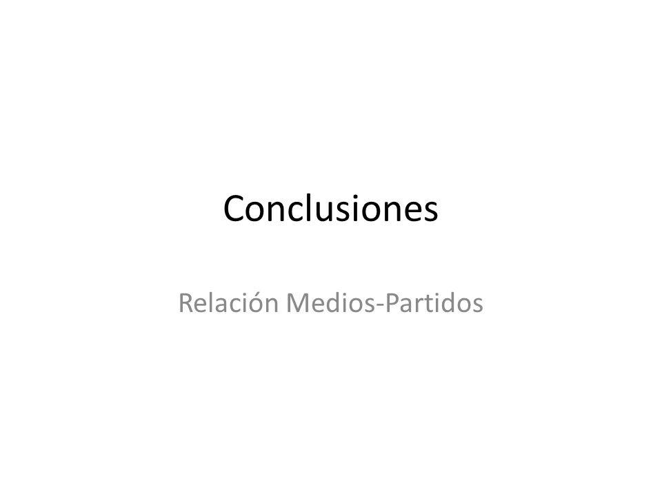 Conclusiones Relación Medios-Partidos