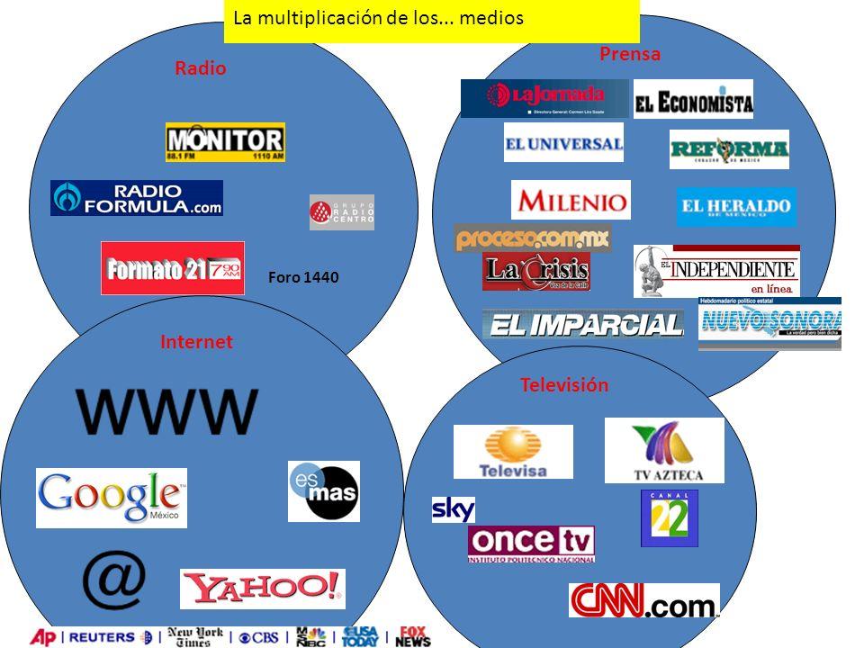Prensa Televisión Radio Internet Foro 1440 La multiplicación de los... medios
