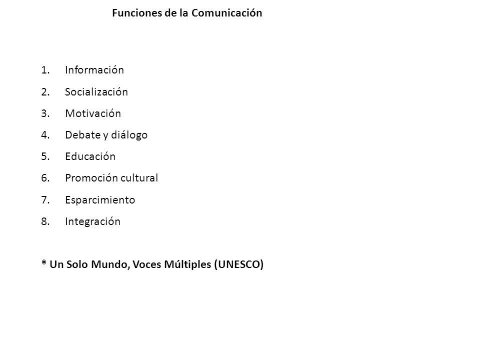 Funciones de la Comunicación 1.Información 2.Socialización 3.Motivación 4.Debate y diálogo 5.Educación 6.Promoción cultural 7.Esparcimiento 8.Integrac