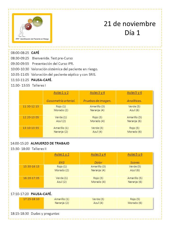 21 de noviembre Día 1 08:00-08:25 CAFÉ 08:30-09:25 Bienvenida. Test pre-Curso 09:30-09:55 Presentación del Curso IPR. 10:00-10:30 Valoración sistémica