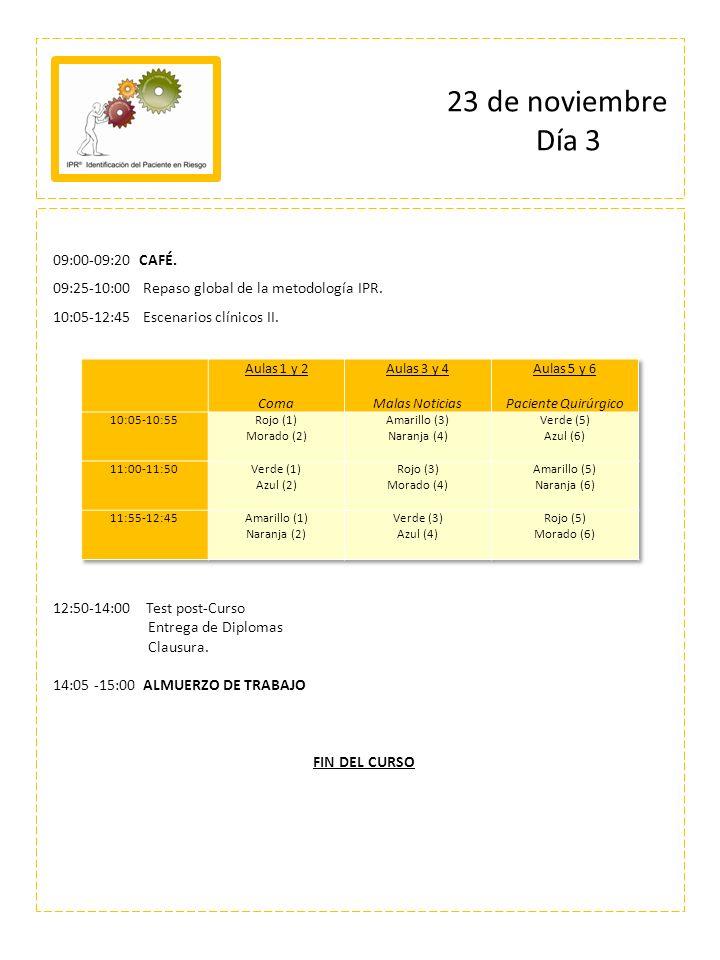 23 de noviembre Día 3 09:00-09:20 CAFÉ. 09:25-10:00 Repaso global de la metodología IPR. 10:05-12:45 Escenarios clínicos II. 12:50-14:00 Test post-Cur