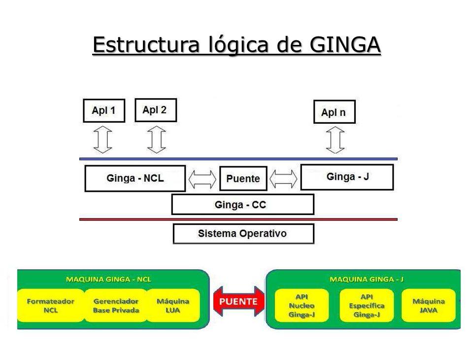 Estructura lógica de GINGA