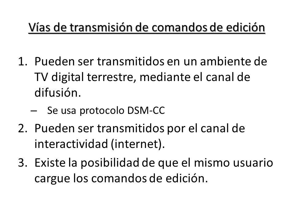Protocolo DSM CC CARRUSEL: Los sistemas de archivos deben ser periódicamente transmitidos por el servidor de contenidos, debiendo el cliente receptor esperar por el archivo que desea.