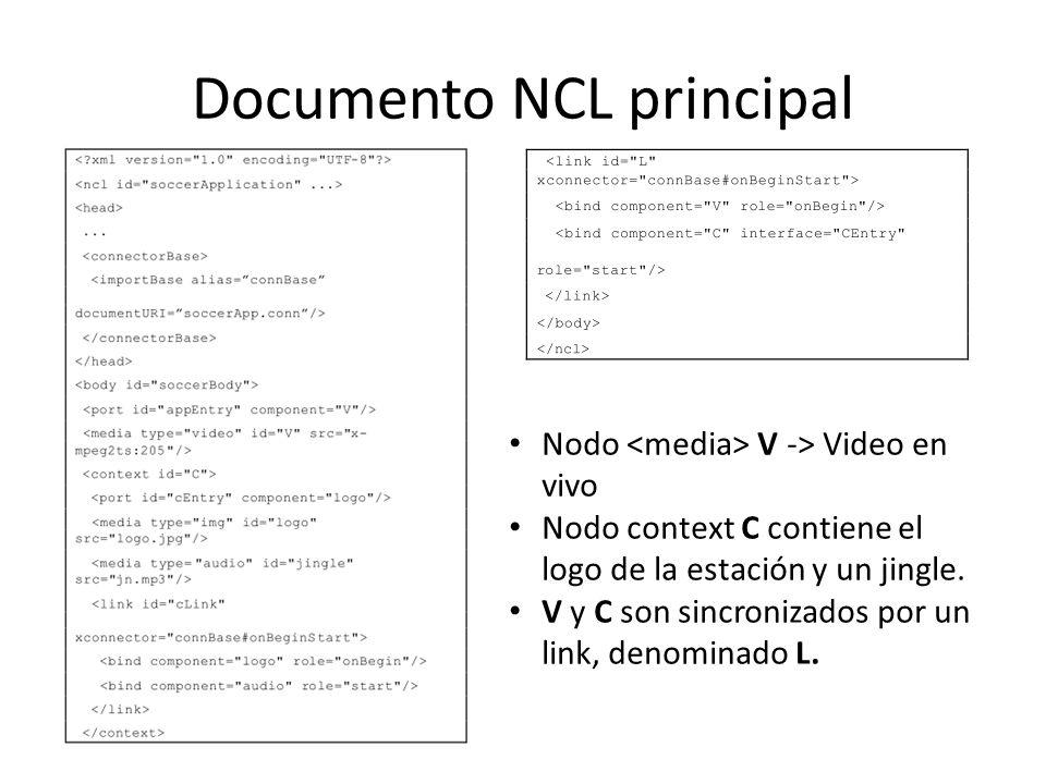 Documento NCL principal Nodo V -> Video en vivo Nodo context C contiene el logo de la estación y un jingle.