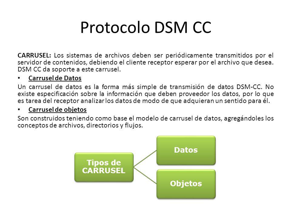 Editing Commands 1er.
