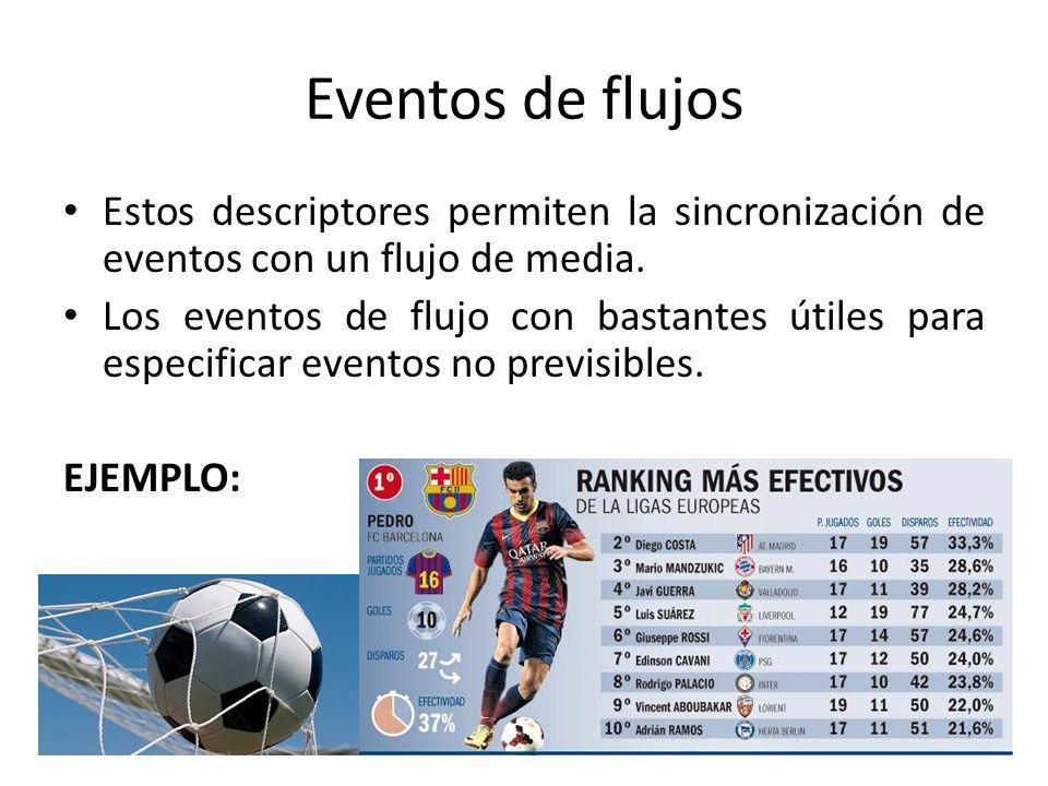 Eventos de flujos Estos descriptores permiten la sincronización de eventos con un flujo de media.