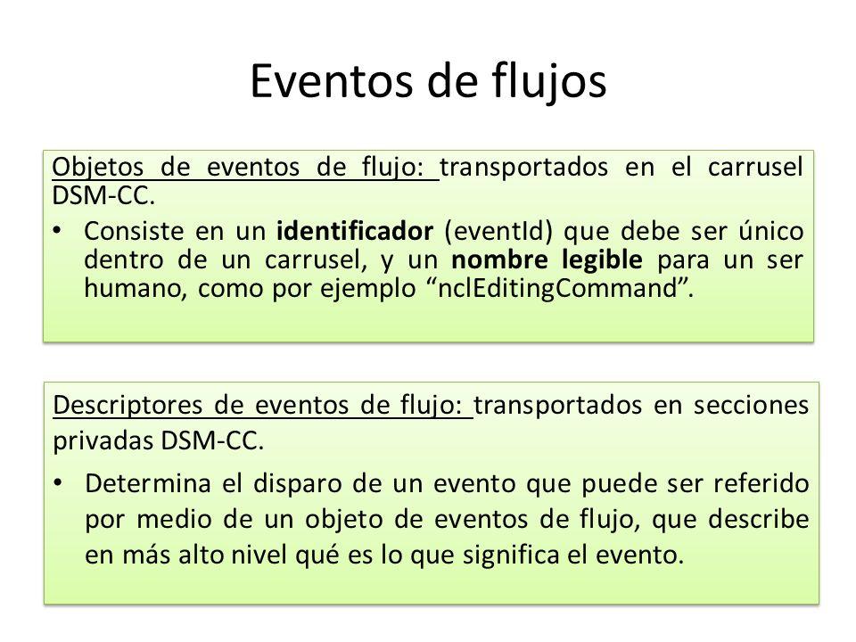 Eventos de flujos Objetos de eventos de flujo: transportados en el carrusel DSM-CC.