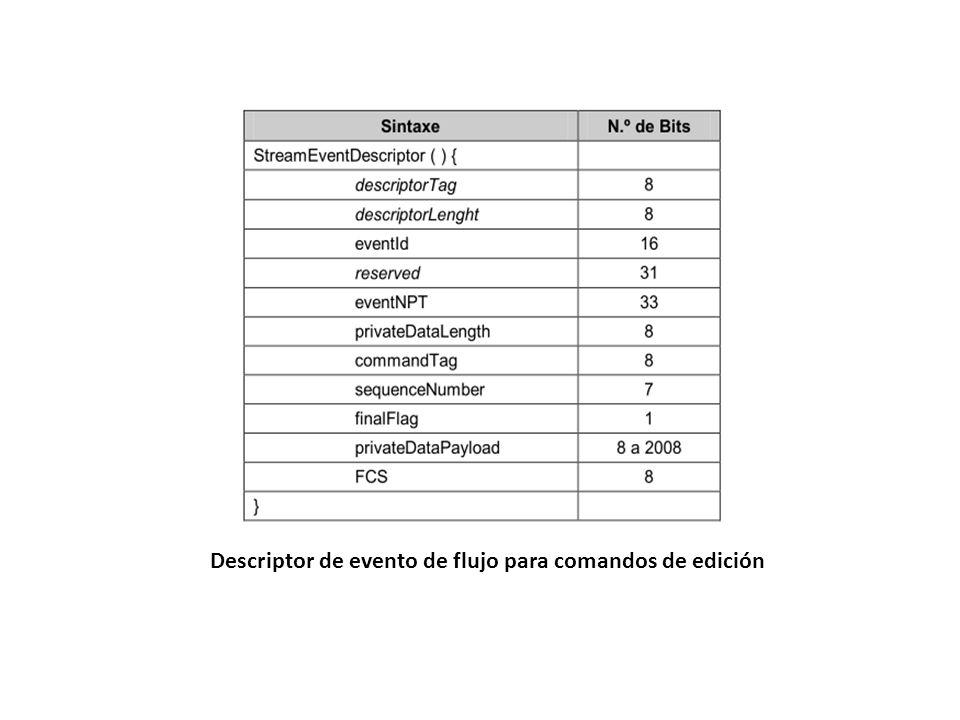 Transporte de comandos de edición Para transmisión de comandos de edición se puede ocupar el carrusel de objetos DSM-CC – Transmisión cíclica de objetos de eventos de flujo y sistemas de archivos Mediante los objetos de evento de flujo se mapean los nombres de los eventos de flujo con una ID.
