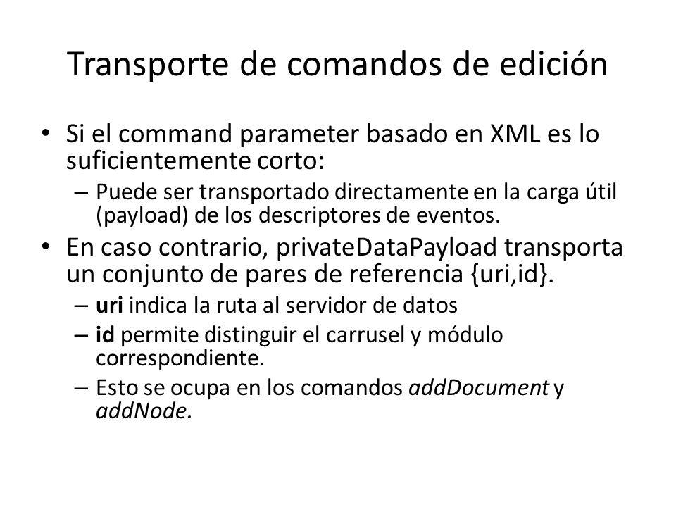 Transporte de comandos de edición Si el command parameter basado en XML es lo suficientemente corto: – Puede ser transportado directamente en la carga útil (payload) de los descriptores de eventos.